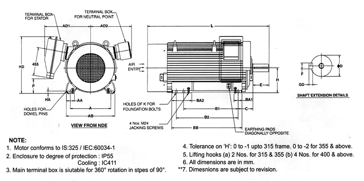kirloskar spectrum x.f three phase ac induction motor